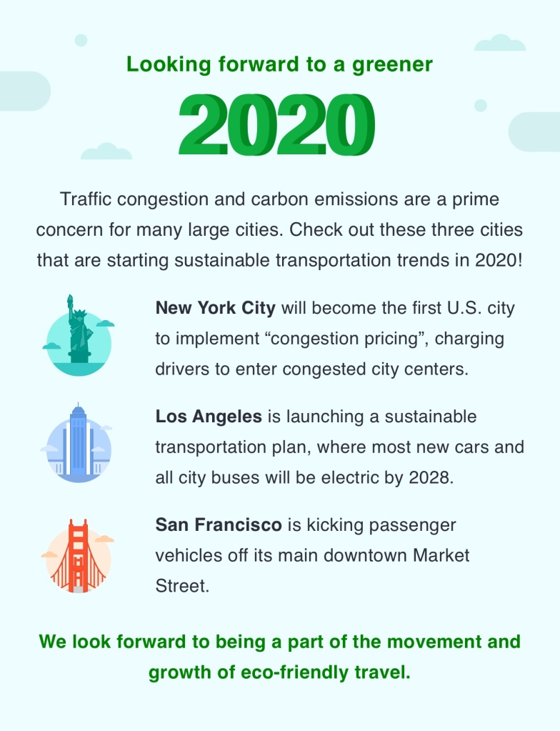 "Looking forward to a greener 2020... Traffic Congestion and carbon emissions are a prime concern for many large cities. Check out these three cities that are starting sustainable transportation trends in 2020!  1. New York City will become the first U.S. city to implement ""congestion pricing"", charging drivers to enter congested city centers. 2. Los Angeles is launching a sustainable transportation plan, where most new cars and city buses will be electric by 2028. 3. San Francisco is kicking passenger vehicles off its main downtown Market Street. We look forward to being a part of the movement and growth of eco-friendly travel."