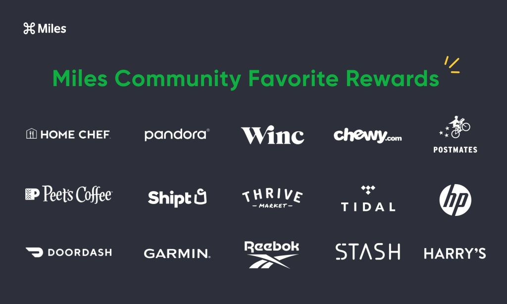 List of Miles Community Favorite Rewards. Names brands such as Home Chef, Pandrora, Winc, Chew.com, Postmates and more.